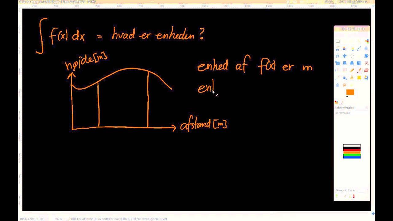 Enheder og integraler