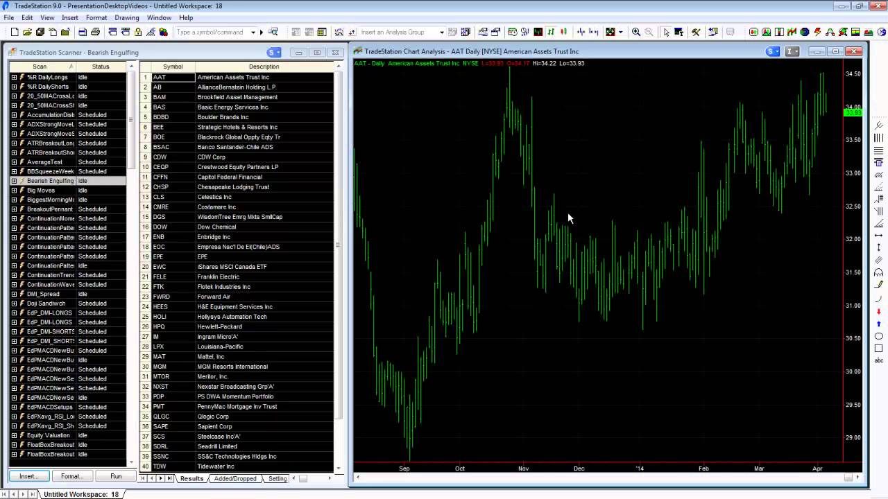 Category what is binary trading software review