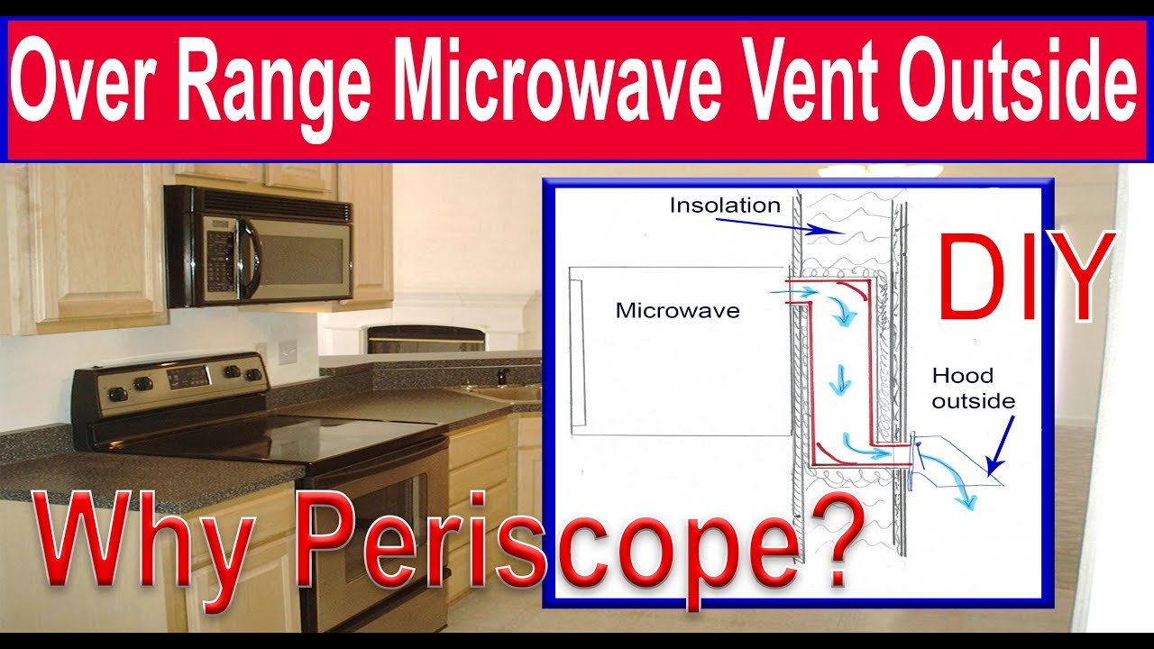 Over Range Microwave Vent Outside Periscope Method Diy