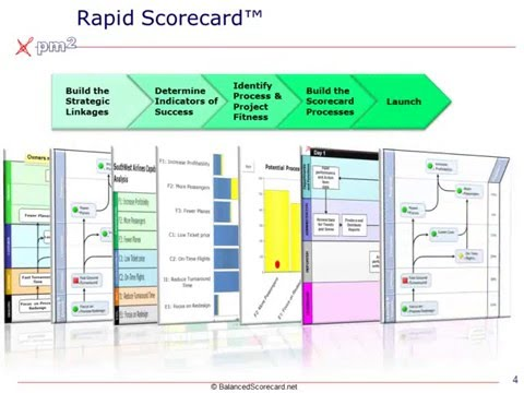 balanced scorecard tablefor clothing store Examples of companies using the balanced scorecard system.