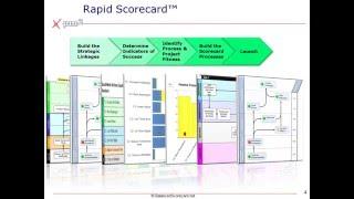 The HR Scorecard: 2 of 7