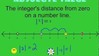 Integers, Opposites, and Absolute Value