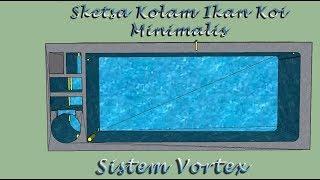 sketsa gambaran ikan koi - kulo art