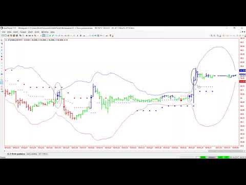 9/19/2017 Trading strategies for Futures, Forex and Stocks by Ablesys