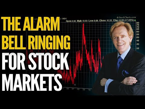 Alarm Bells Ringing For Stock Markets, Gold & Silver Capitulation - Mike Maloney