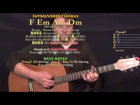 Die For You (The Weeknd) Guitar Lesson Chord Chart - Capo 4th - F Em Am Dm