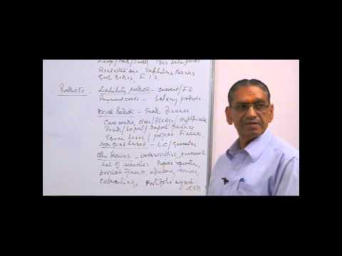 Difference between Retail & Corporate Banking(BBA,MBA) by B.K. Jain