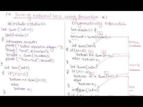 36- Program for Recursion in C Programming | Sum of natural numbers b y using recursion