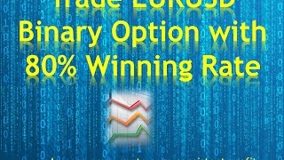 New Strategy in Forex Binary Option Trading Earn a Consistent Profit