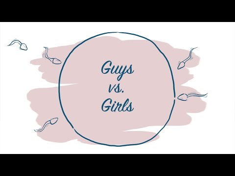 Guys vs. Girls birth control chat