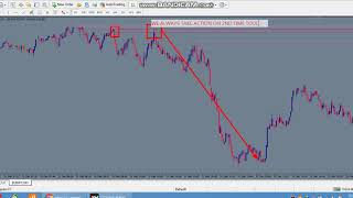 SUPPORT AND RESISTANCE VERIFIED METHOD TRADING BINARY OPTIONS & FOREX TARDING