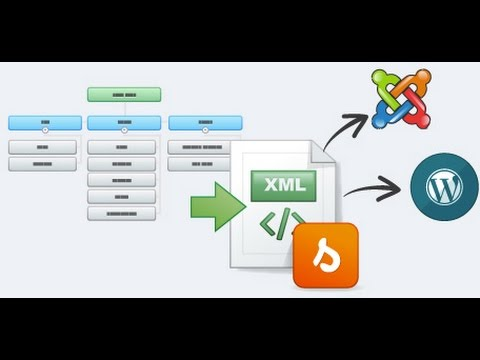 how to submit sitemap xml to google master tools 2017 updated