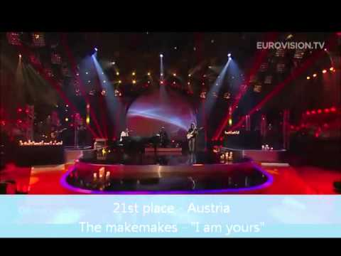 EUROVISION  SONG CONTEST 2015 - MY TOP 40