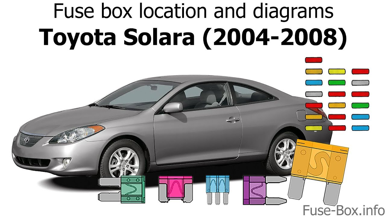Fuse box location and diagrams: Toyota Solara (2004-2008) - YouTubeYouTube