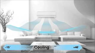 Mitsubishi Heavy SRK Wall Air Conditioners UK