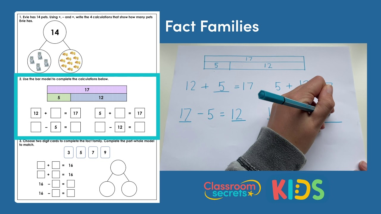 Year 11 Fact Families Answer Video