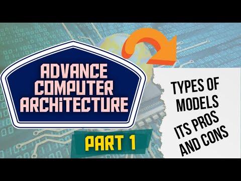 #aca rgpv Advance Computer Architecture unit 5 part 1
