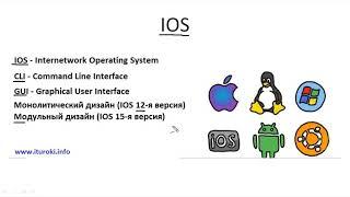 Компьютерные уроки/Уроки Cisco/ICND1 Урок 16  (введение в IOS)