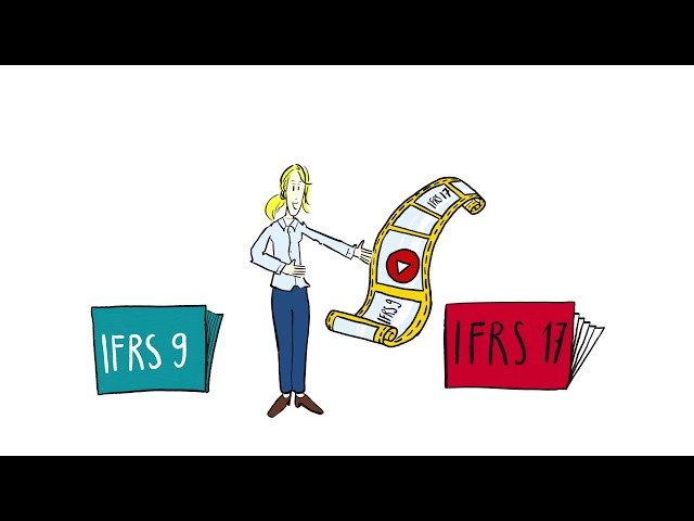 How do IFRS 17 and IFRS 9 interact?