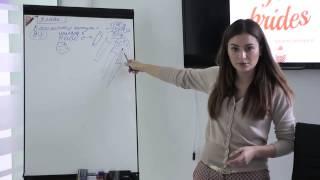 видео Планирование свадьбы, грамотная организация свадьбы самостоятельно