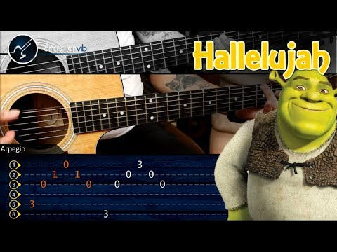 Shrek  Hallelujah | Guitar Tutorial | TABS  Christianvib