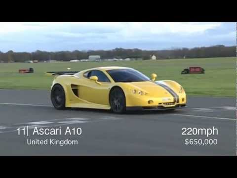Fastest Cars in the World 2012 – Top 15