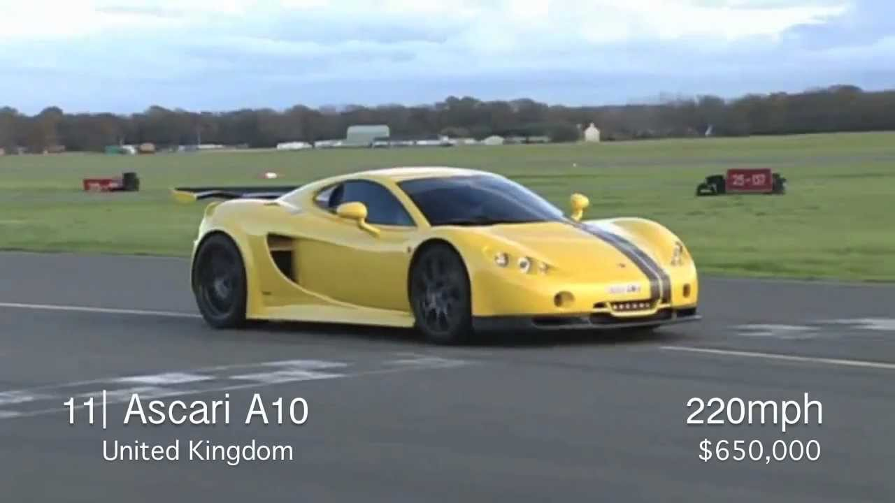 Fastest Cars in the World 2012 - Top 15 - YouTube