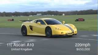 Fastest Cars in the World 2012 - Top 15