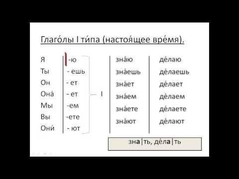 Бесплатный урок 26. Глаголы 1 типа (настоящее время)