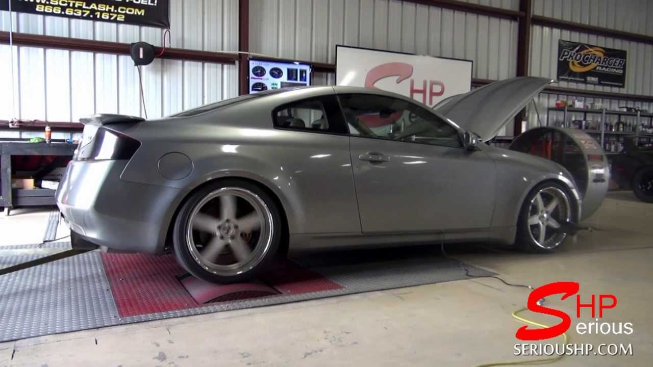 Turbocharged G35 infinity Pump Gas Haltech EMS Engine Management ...