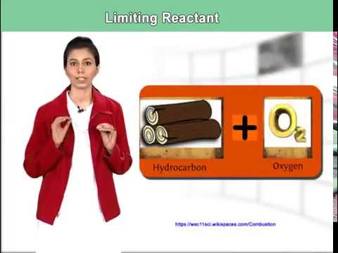 What is meant by the Limiting Reactant ?  Full explanation
