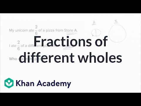 Comparing Fractions Of Different Wholes | Fractions | 3th Grade | Khan Academy