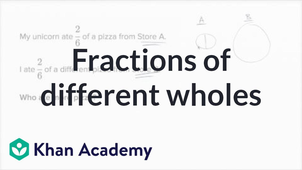 Comparing fractions of different wholes | Fractions | 3rd grade | Khan  Academy