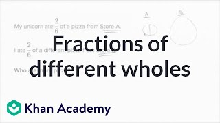 Comparing fractions of different wholes | Fractions | 3th grade | Khan Academy(Comparing fractions of different wholes Practice this lesson yourself on KhanAcademy.org right now: ..., 2015-09-18T20:19:37.000Z)