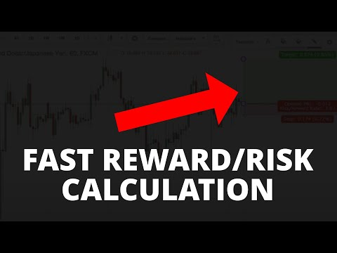 The Fastest Way to Calculate Risk Reward on a Forex Trade