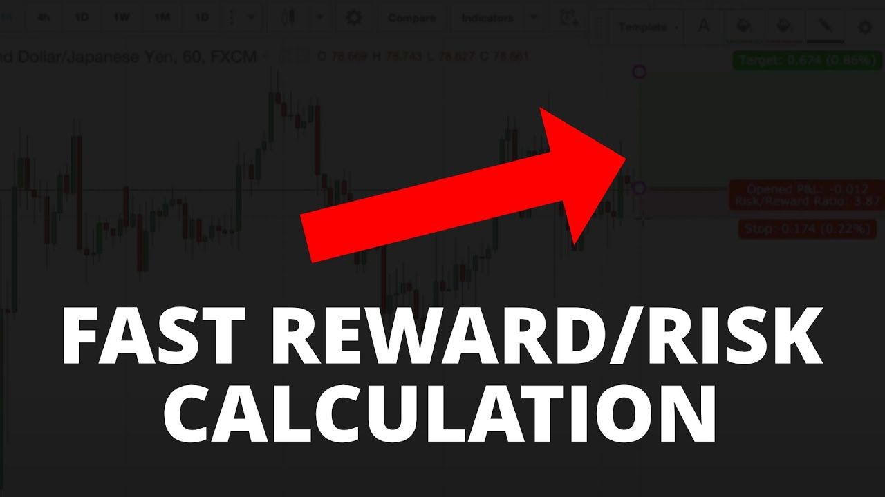 Forex risk reward indicator