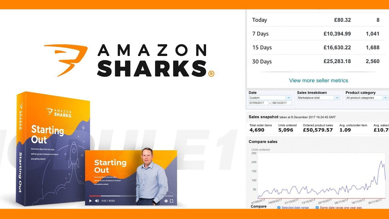 50k in First 3 Months on Amazon UK FBA + Amazon Sharks UPDATE!