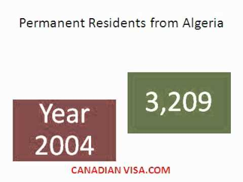 Canada Immigration - Algeria To Canada  - Canadian Visa Services