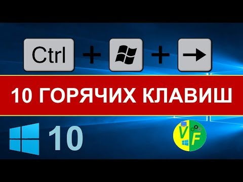 Как свернуть окно с помощью клавиатуры в windows 10