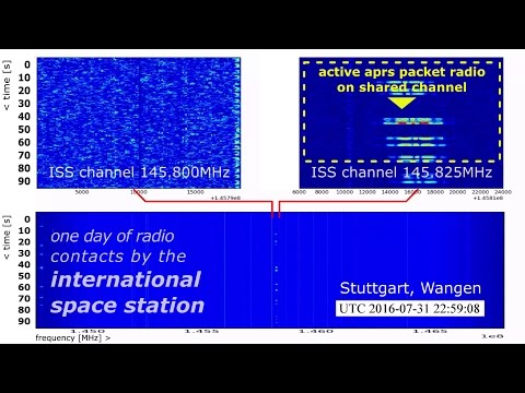 one day of radio contacts by the International Space Station