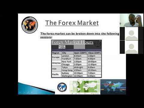 tbc-merchants-fx-pro-class:-forex-terminologies