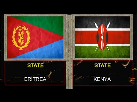 Eritrea vs Kenya - Army/Military Power Comparison and Other Statistics 2020