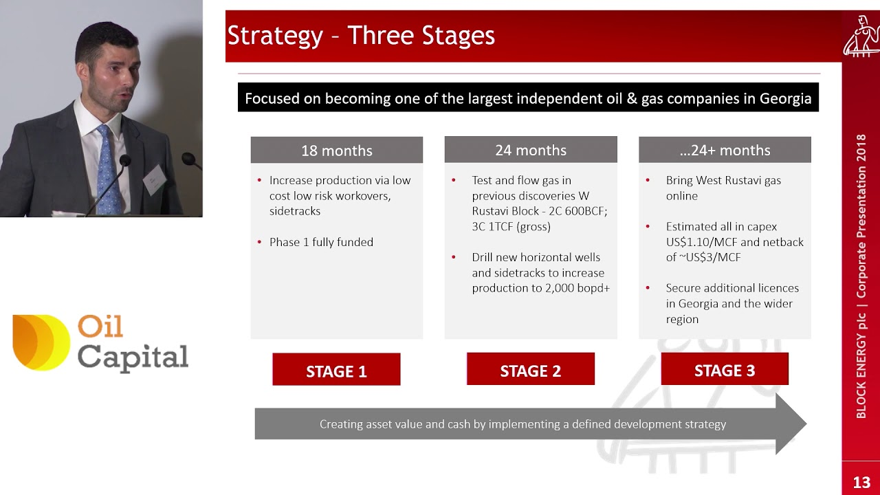 Gas Companies In Ga >> Block Energy Three Value Creating Steps To Oil And Gas Success In