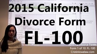 Divorce papers What are filed happens after