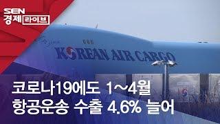 코로나19에도 1~4월 항공운송 수출 4.6% 늘어