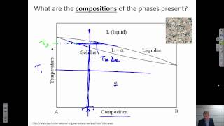 Introduction to Phase Diagrams {Texas A&M: Intro to Materials (MSEN 201)}