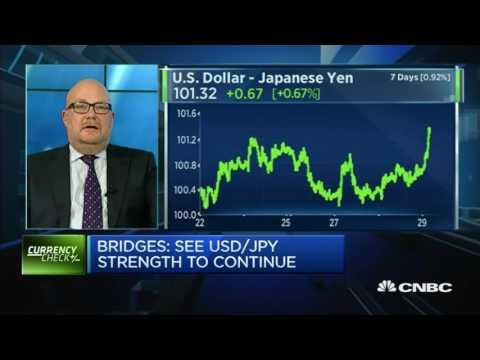 Why Did The Australian Dollar Climb Above $0.77 - 29 Sep 16  | Gazunda