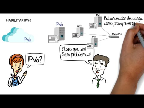 Como e por que ativar o IPv6 em meu site ou serviço na Internet?