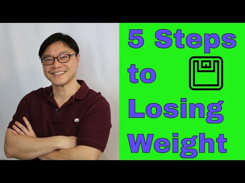 The 5 Step Weight Loss Solution (2021)   Jason Fung