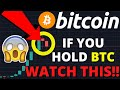 Bitcoin WORST CASE Scenario!!! (Exact Price Target ...